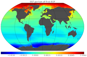 surface temperature portion of first EOF