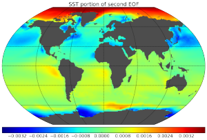 surface temperature portion of second eof